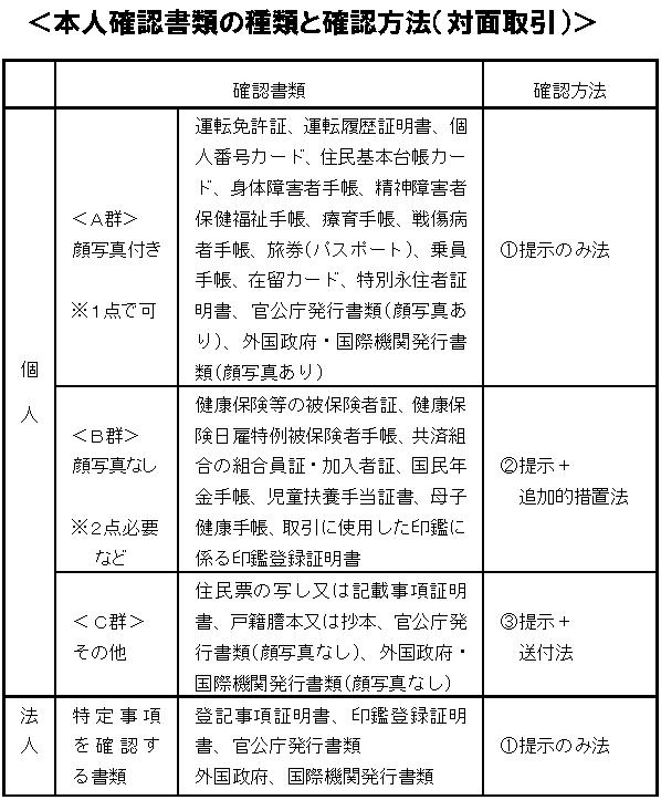 不動産会社の本人確認義務R011121(4C)_ページ_2